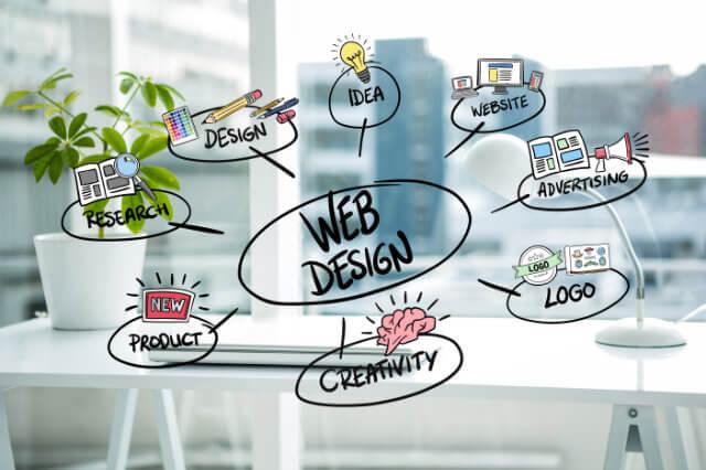 En TISDA somos expertos en la creación de un diseño web corporativo